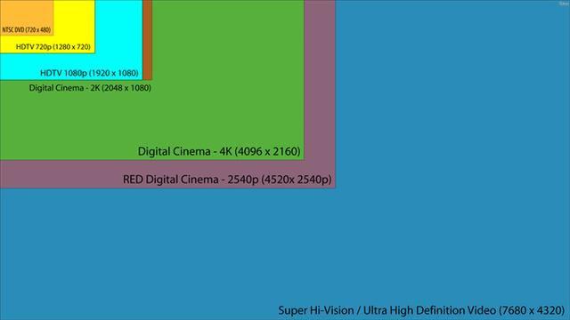 4K蓝光电影资源分享(可能是目前全网最全的)